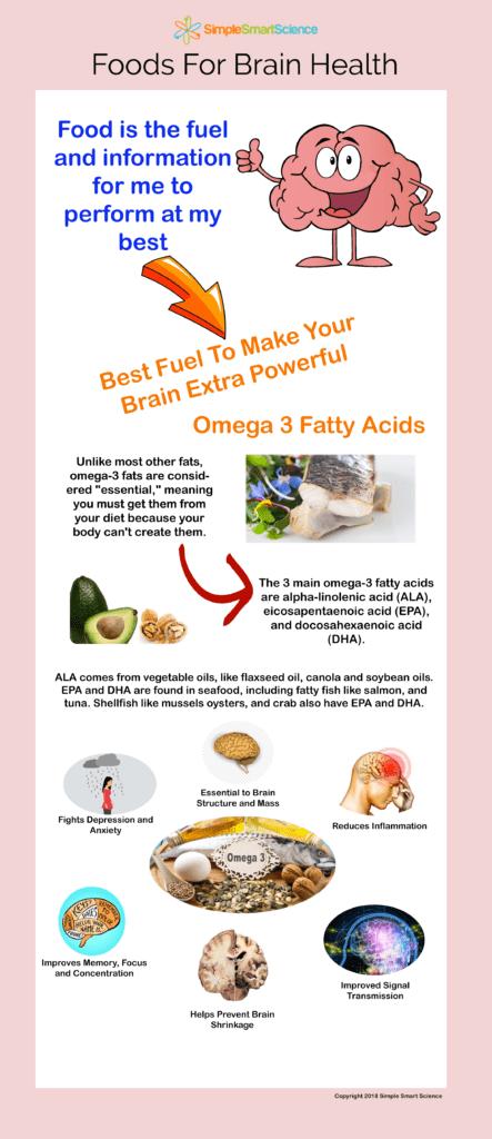 Omega 3 essential fatty acids dha