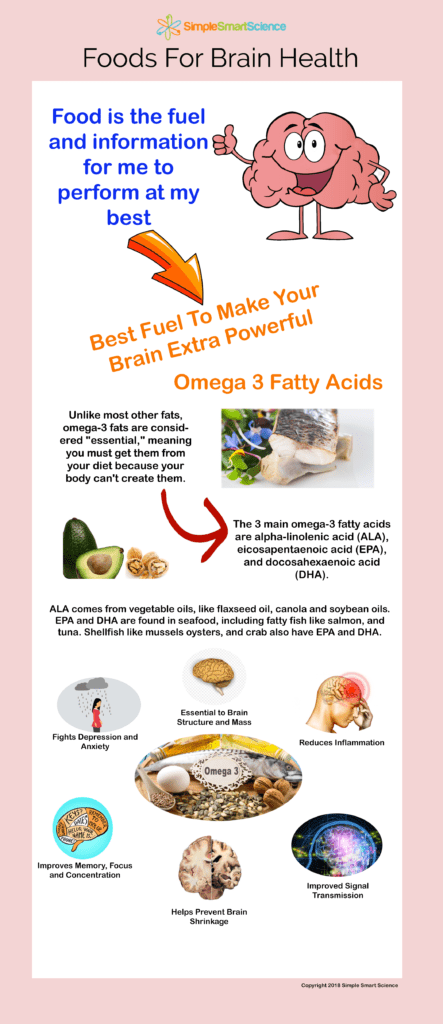 Omega 3 essential fatty acids dha