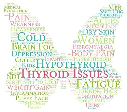 thyroid issue