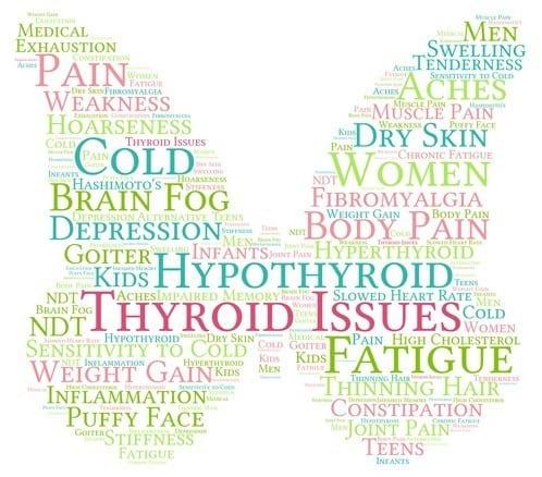 thyroid issue